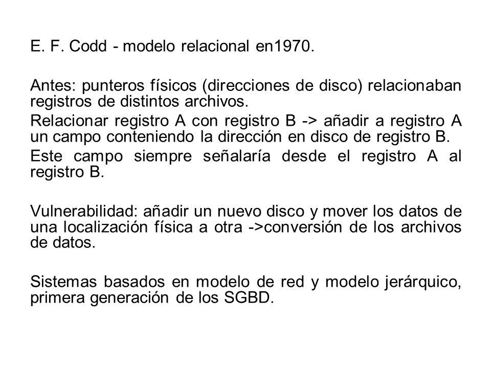 E. F. Codd - modelo relacional en1970. Antes: punteros físicos (direcciones de disco) relacionaban registros de distintos archivos. Relacionar registr