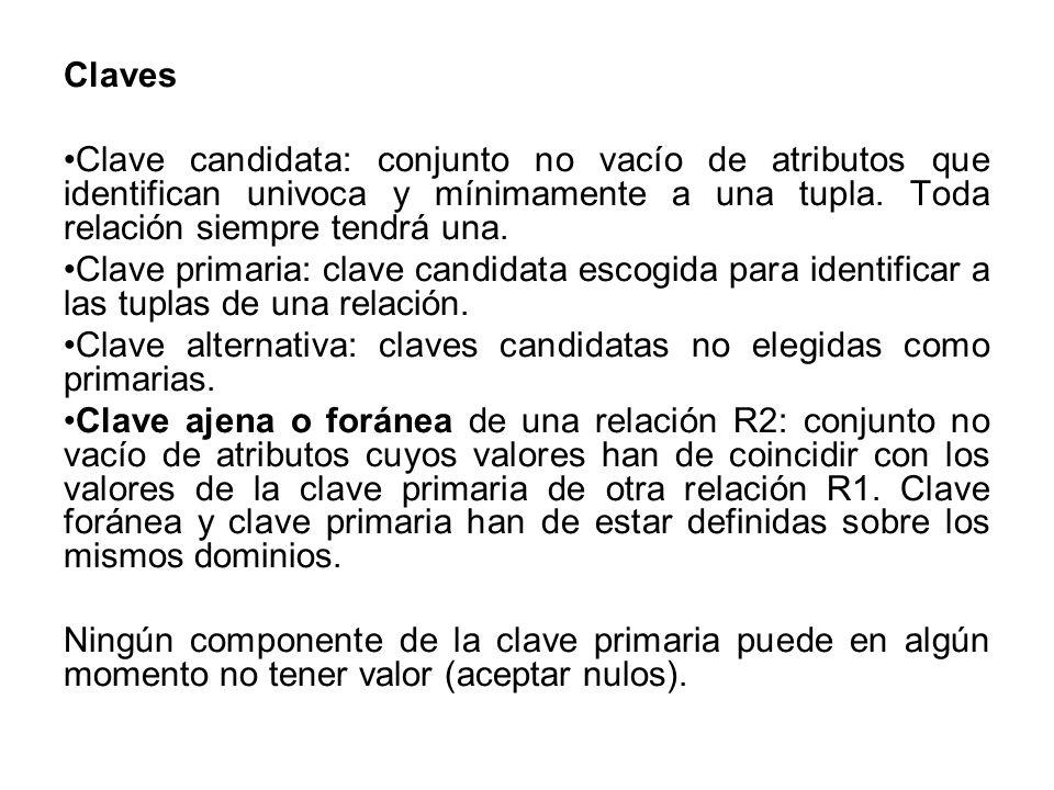 Claves Clave candidata: conjunto no vacío de atributos que identifican univoca y mínimamente a una tupla. Toda relación siempre tendrá una. Clave prim