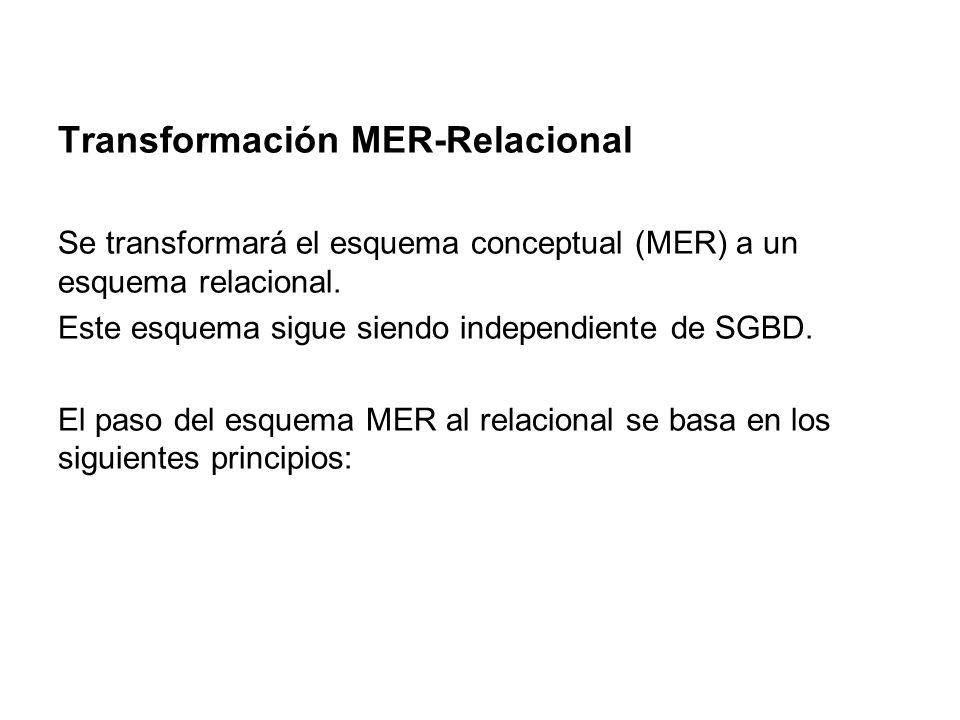 Transformación MER-Relacional Se transformará el esquema conceptual (MER) a un esquema relacional. Este esquema sigue siendo independiente de SGBD. El