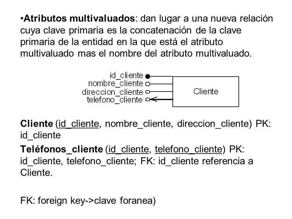 Atributos multivaluados: dan lugar a una nueva relación cuya clave primaria es la concatenación de la clave primaria de la entidad en la que está el a
