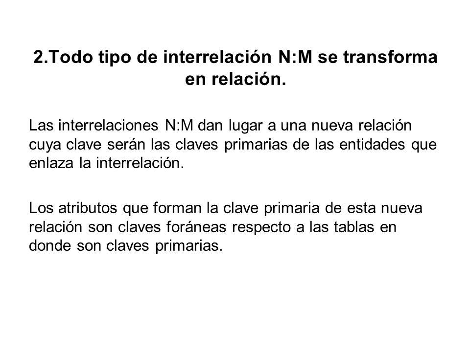 2.Todo tipo de interrelación N:M se transforma en relación. Las interrelaciones N:M dan lugar a una nueva relación cuya clave serán las claves primari