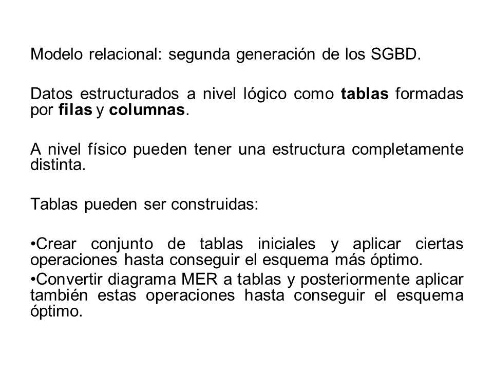 Modelo relacional: segunda generación de los SGBD. Datos estructurados a nivel lógico como tablas formadas por filas y columnas. A nivel físico pueden