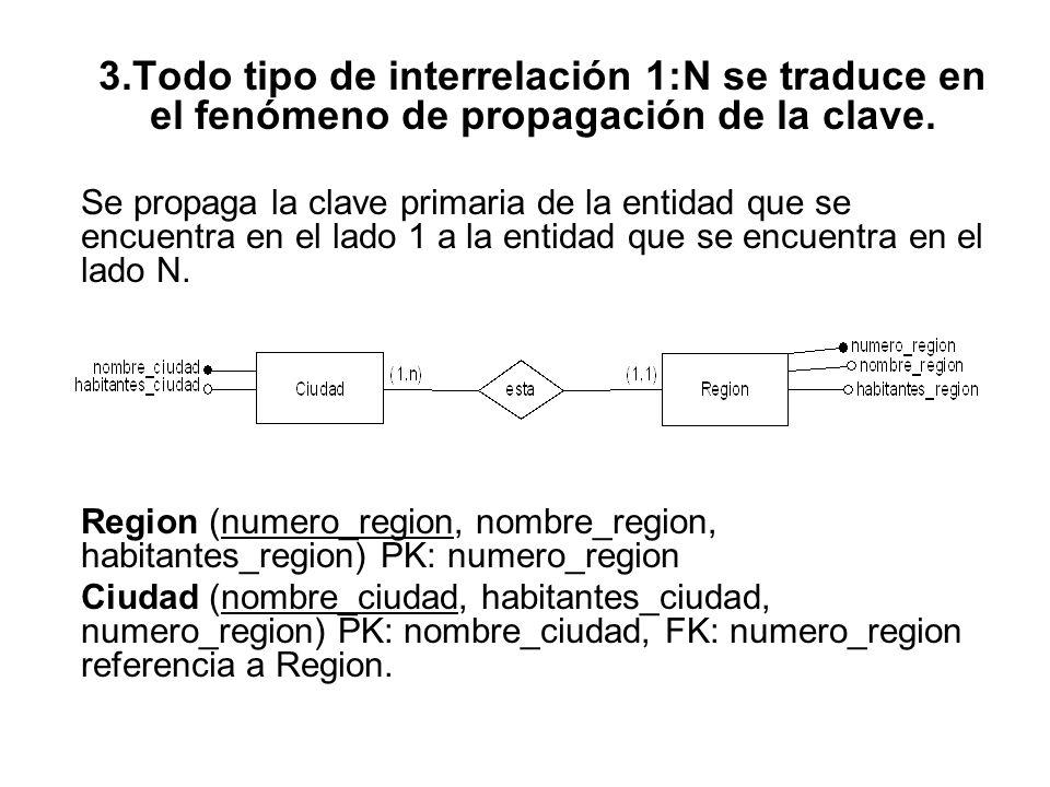 3.Todo tipo de interrelación 1:N se traduce en el fenómeno de propagación de la clave. Se propaga la clave primaria de la entidad que se encuentra en