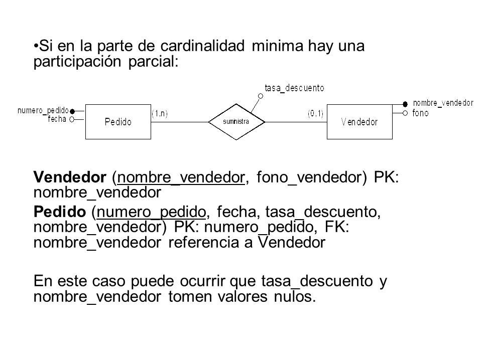 Si en la parte de cardinalidad minima hay una participación parcial: Vendedor (nombre_vendedor, fono_vendedor) PK: nombre_vendedor Pedido (numero_pedi