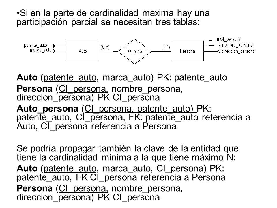 Si en la parte de cardinalidad maxima hay una participación parcial se necesitan tres tablas: Auto (patente_auto, marca_auto) PK: patente_auto Persona