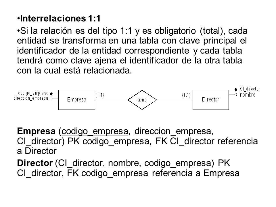 Interrelaciones 1:1 Si la relación es del tipo 1:1 y es obligatorio (total), cada entidad se transforma en una tabla con clave principal el identifica