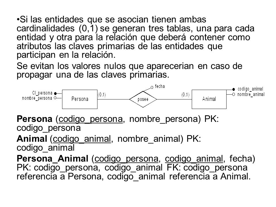 Si las entidades que se asocian tienen ambas cardinalidades (0,1) se generan tres tablas, una para cada entidad y otra para la relación que deberá con
