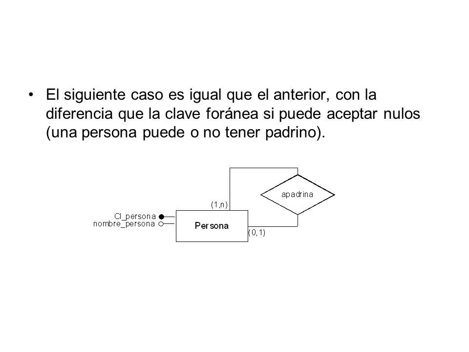 El siguiente caso es igual que el anterior, con la diferencia que la clave foránea si puede aceptar nulos (una persona puede o no tener padrino).