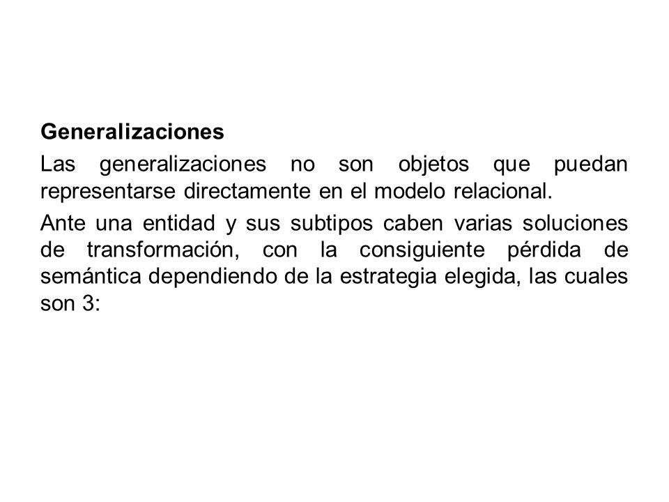 Generalizaciones Las generalizaciones no son objetos que puedan representarse directamente en el modelo relacional. Ante una entidad y sus subtipos ca