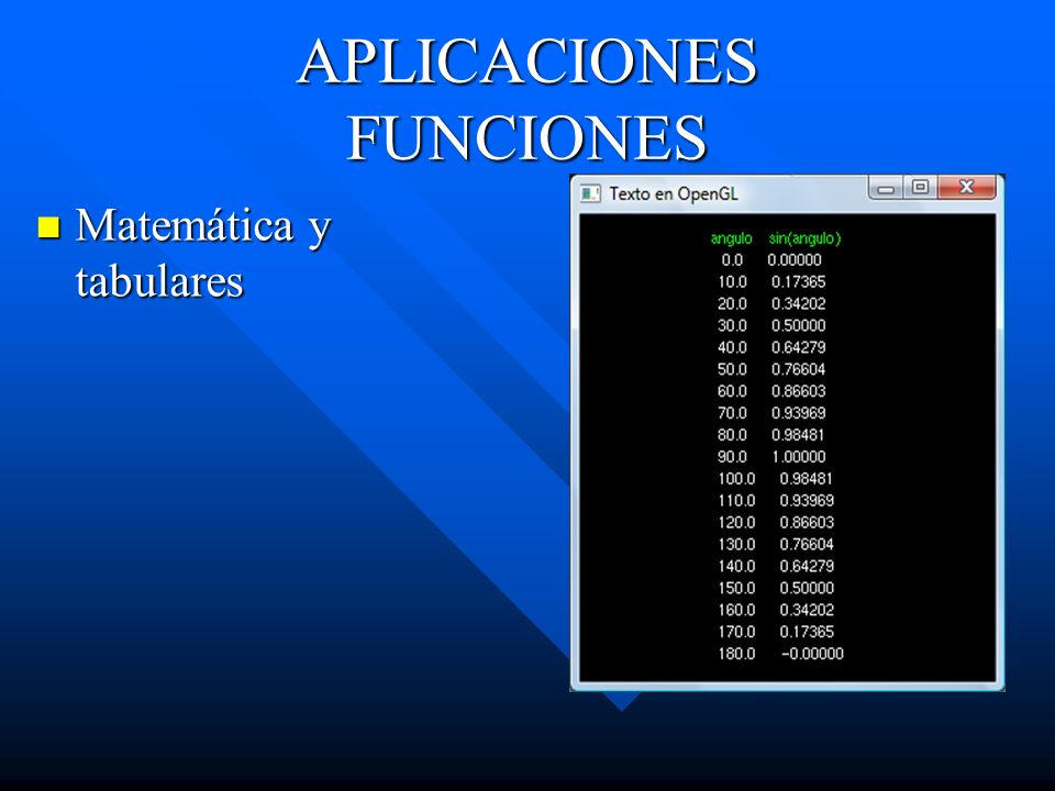 APLICACIONES FUNCIONES Matemática y tabulares