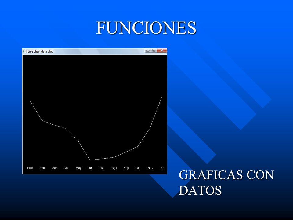 FUNCIONES GRAFICAS CON DATOS