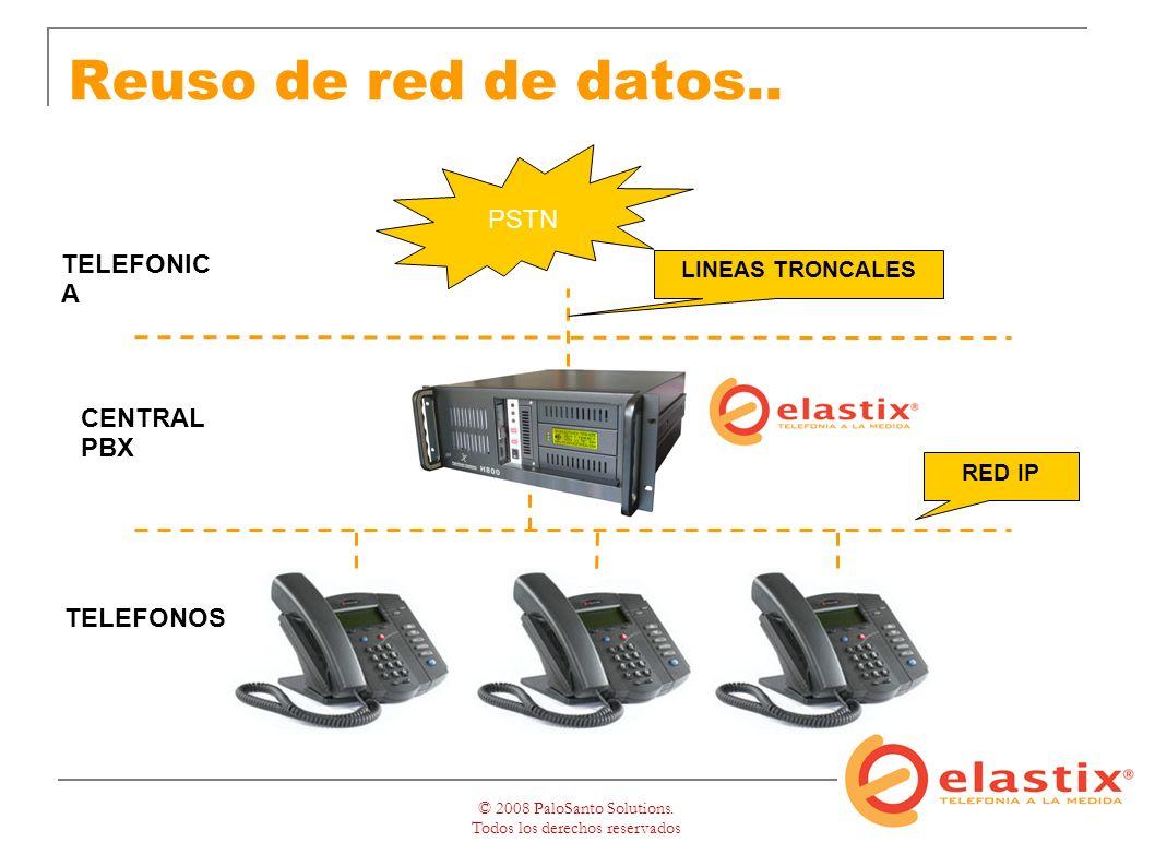 © 2008 PaloSanto Solutions. Todos los derechos reservados Reuso de red de datos..