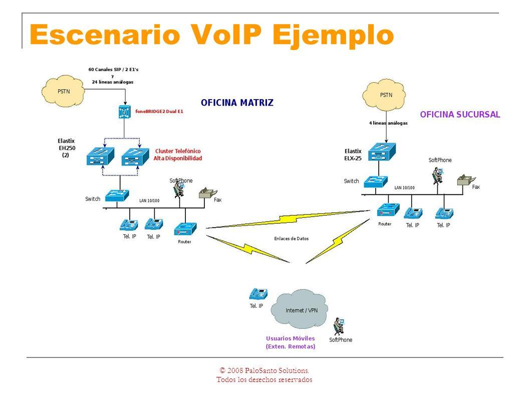 © 2008 PaloSanto Solutions. Todos los derechos reservados Escenario VoIP Ejemplo