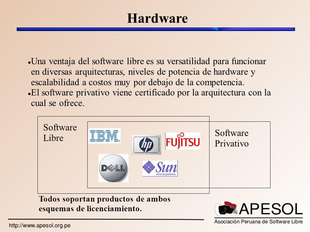 Hardware Una ventaja del software libre es su versatilidad para funcionar en diversas arquitecturas, niveles de potencia de hardware y escalabilidad a