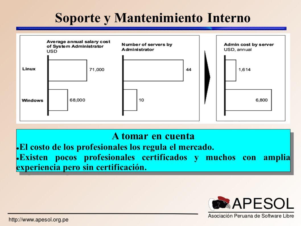 Soporte y Mantenimiento Interno A tomar en cuenta El costo de los profesionales los regula el mercado. Existen pocos profesionales certificados y much