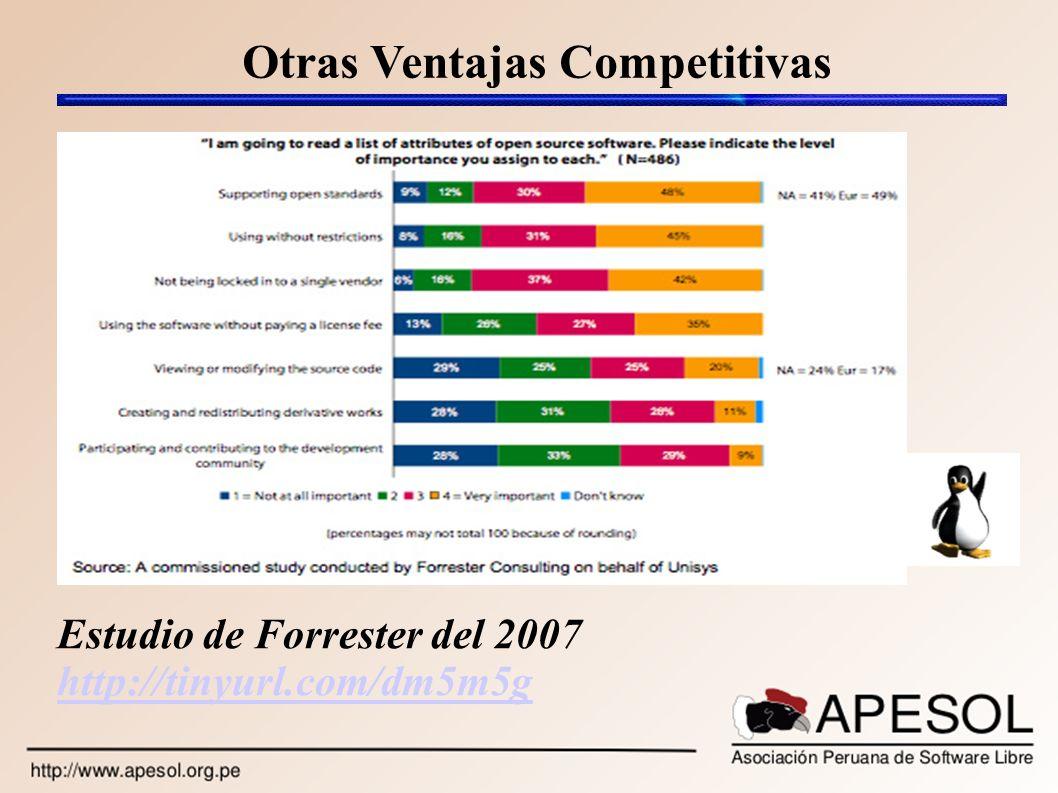 Otras Ventajas Competitivas Estudio de Forrester del 2007 http://tinyurl.com/dm5m5g