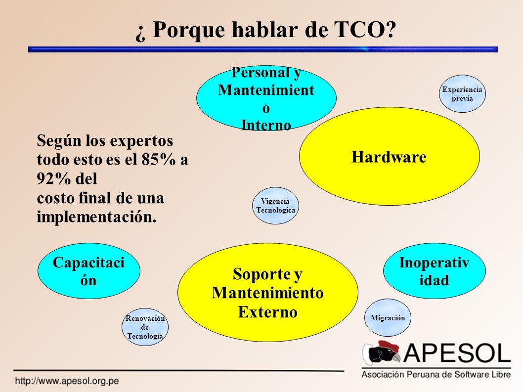¿ Porque hablar de TCO? Hardware Soporte y Mantenimiento Externo Capacitaci ón Inoperativ idad Personal y Mantenimient o Interno Migración Experiencia