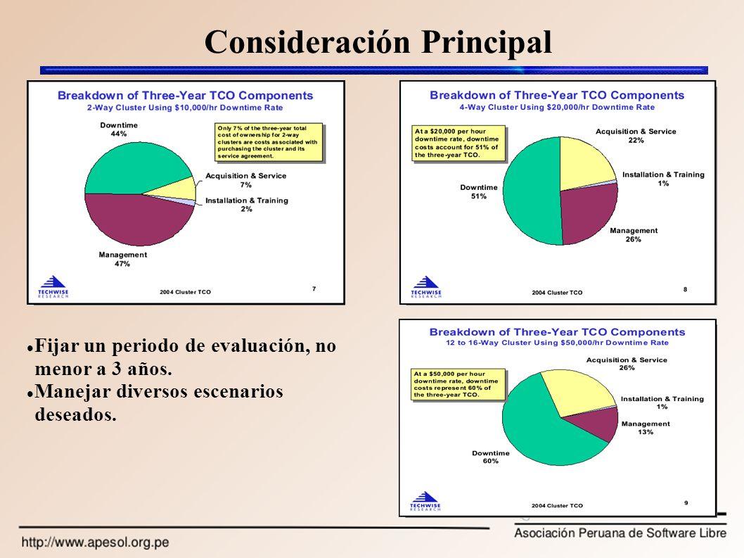Consideración Principal Fijar un periodo de evaluación, no menor a 3 años. Manejar diversos escenarios deseados.
