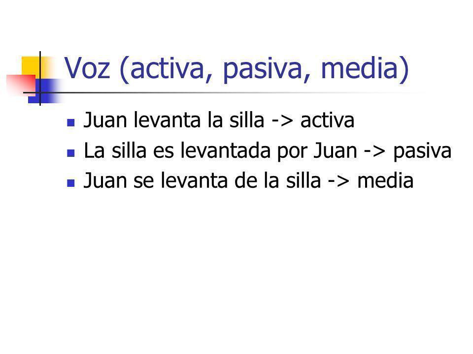 Voz (activa, pasiva, media) Juan levanta la silla -> activa La silla es levantada por Juan -> pasiva Juan se levanta de la silla -> media
