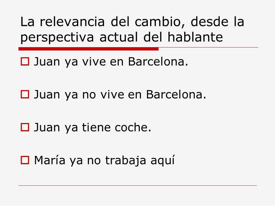 La relevancia del cambio, desde la perspectiva actual del hablante Juan ya vive en Barcelona. Juan ya no vive en Barcelona. Juan ya tiene coche. María