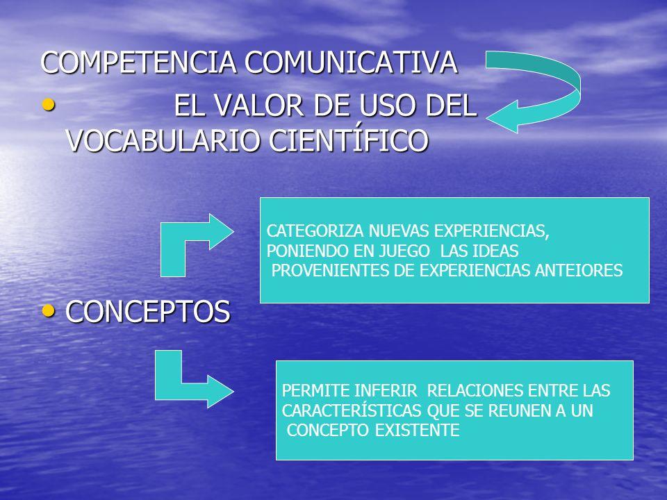 TIPS COMBATIR IDEAS ACIENTÍFICAS INTRODUCCIÓN DEL VOCABULARIO A TEMPO ESTIMULAR LA FORMULACIÓN DE PREGUNTAS REGULAR NUESTRAS INTERVENCIONES OFRECER VARIEDAD DE EXPRIENCIAS PARA DESARROLLAR UN MISMO CONTENIDO