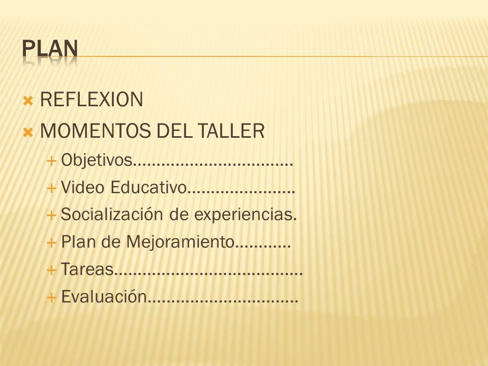 3.APORTES A LA EDUCACION4.