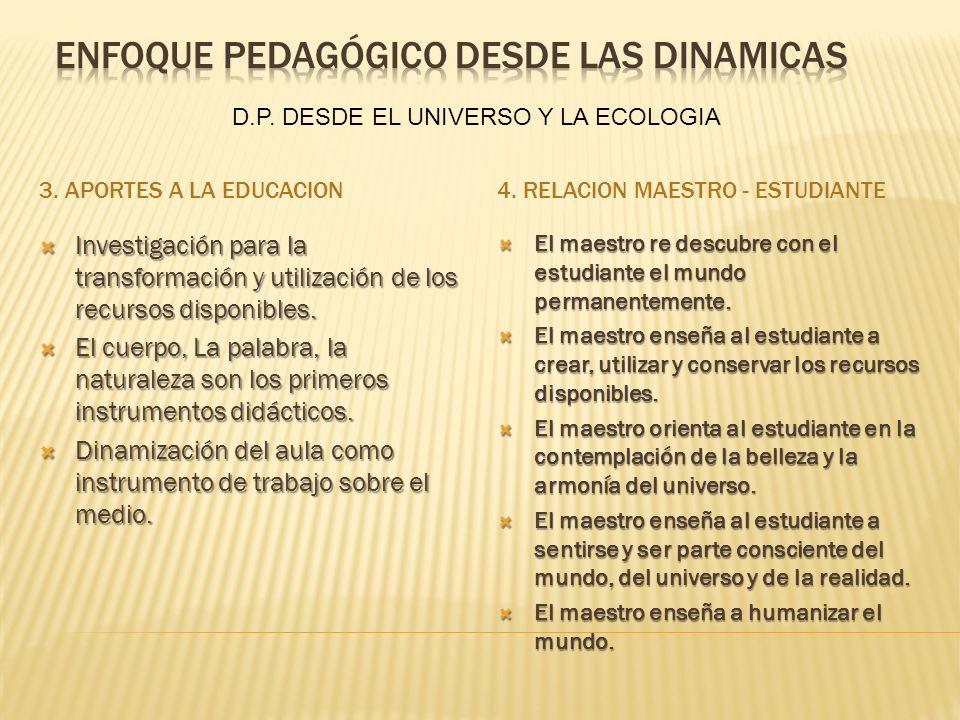 3. APORTES A LA EDUCACION4. RELACION MAESTRO - ESTUDIANTE Investigación para la transformación y utilización de los recursos disponibles. Investigació