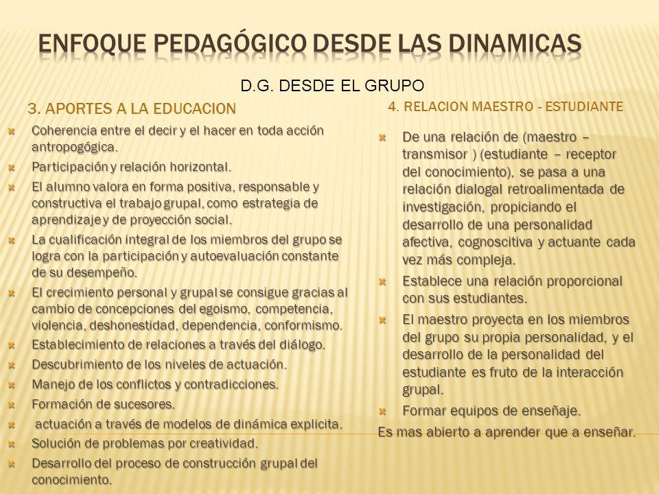3. APORTES A LA EDUCACION 4. RELACION MAESTRO - ESTUDIANTE Coherencia entre el decir y el hacer en toda acción antropogógica. Coherencia entre el deci