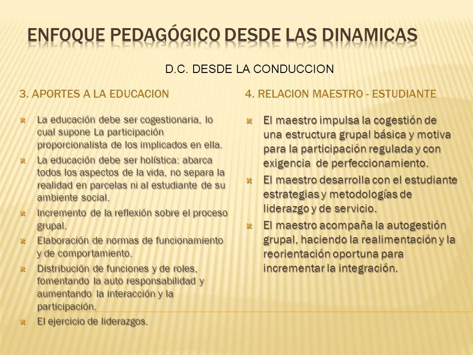 3. APORTES A LA EDUCACION4. RELACION MAESTRO - ESTUDIANTE La educación debe ser cogestionaria, lo cual supone La participación proporcionalista de los