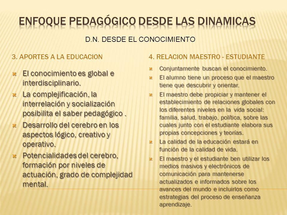 3. APORTES A LA EDUCACION4. RELACION MAESTRO - ESTUDIANTE El conocimiento es global e interdisciplinario. El conocimiento es global e interdisciplinar