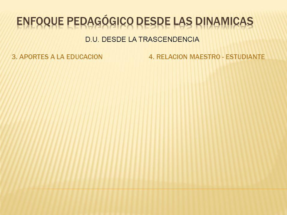 3. APORTES A LA EDUCACION4. RELACION MAESTRO - ESTUDIANTE D.U. DESDE LA TRASCENDENCIA