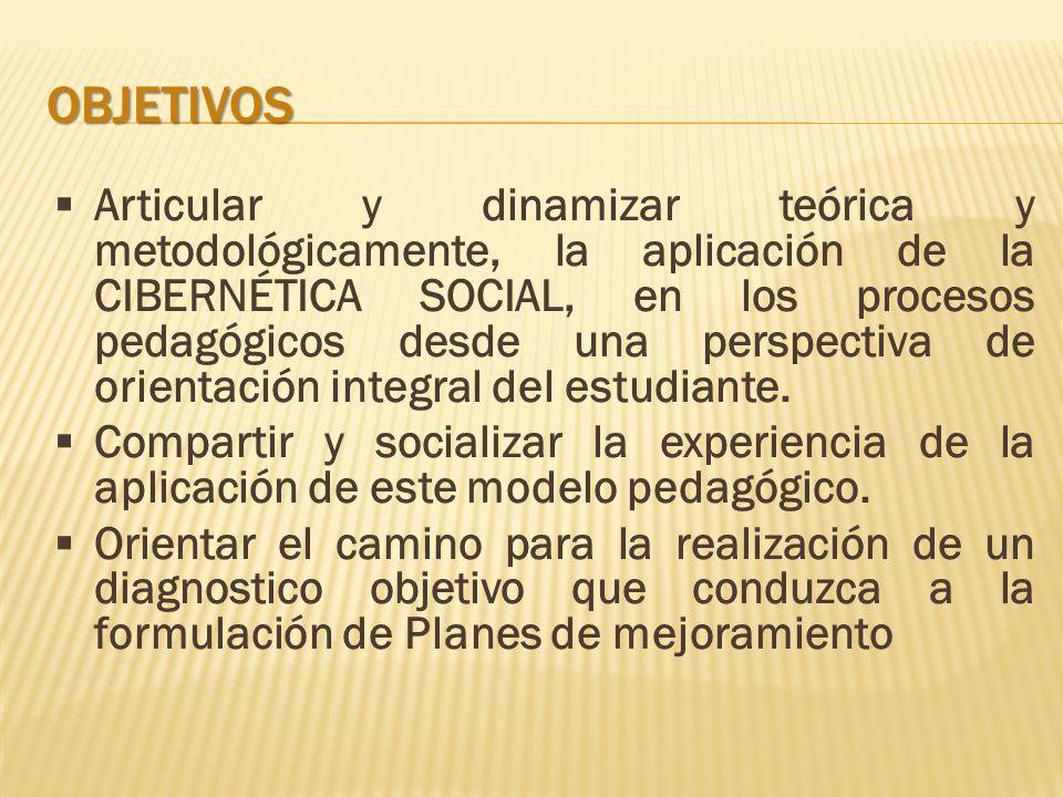 3.APORTES A LA EDUCACION 4.