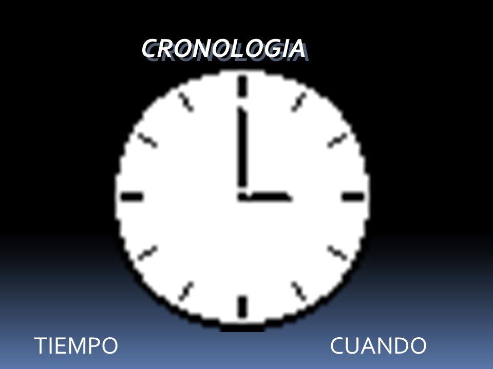 CRONOLOGIA TIEMPOCUANDO