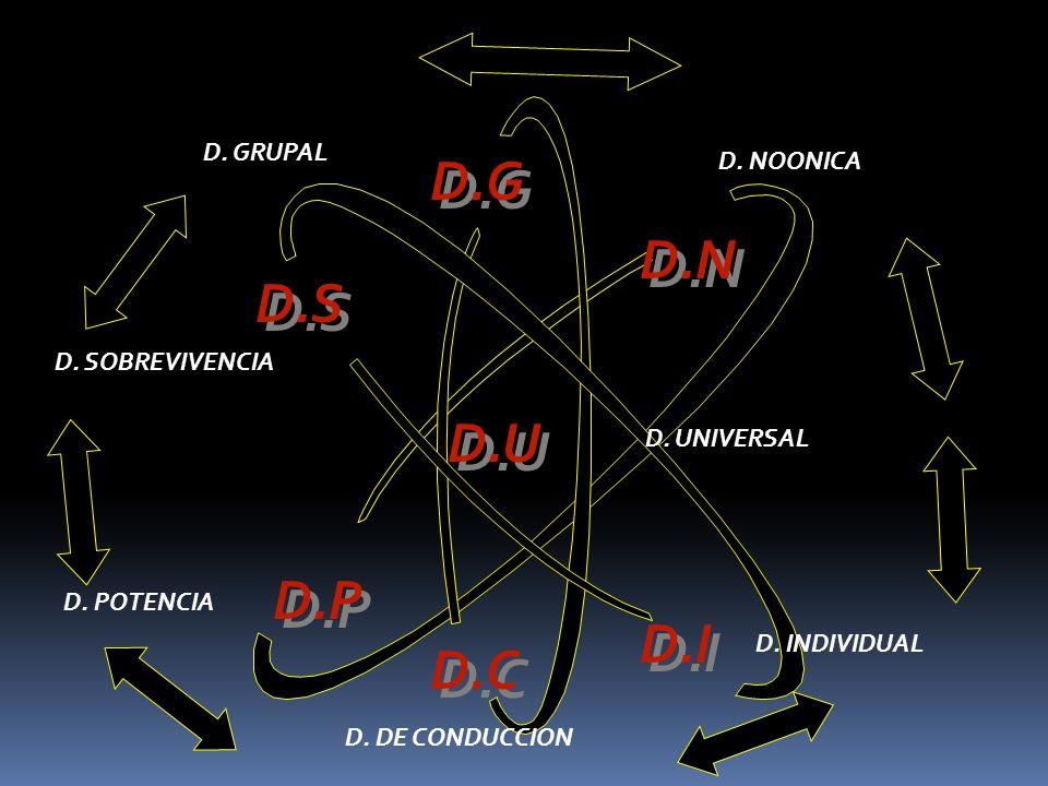 D.P D.I D.G D.S D.N D.C D.U D. POTENCIA D. INDIVIDUAL D. SOBREVIVENCIA D. GRUPAL D. NOONICA D. UNIVERSAL D. DE CONDUCCION