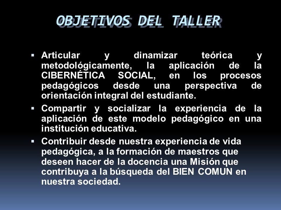 OBJETIVOS DEL TALLER Articular y dinamizar teórica y metodológicamente, la aplicación de la CIBERNÉTICA SOCIAL, en los procesos pedagógicos desde una perspectiva de orientación integral del estudiante.