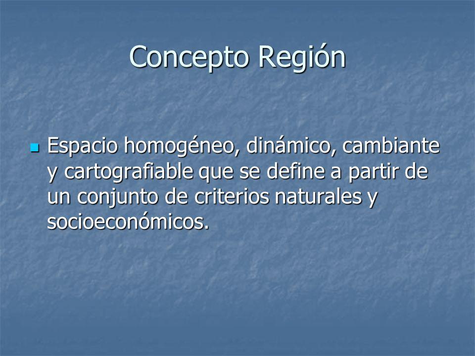 Regiones Socioeconómicas de Costa Rica