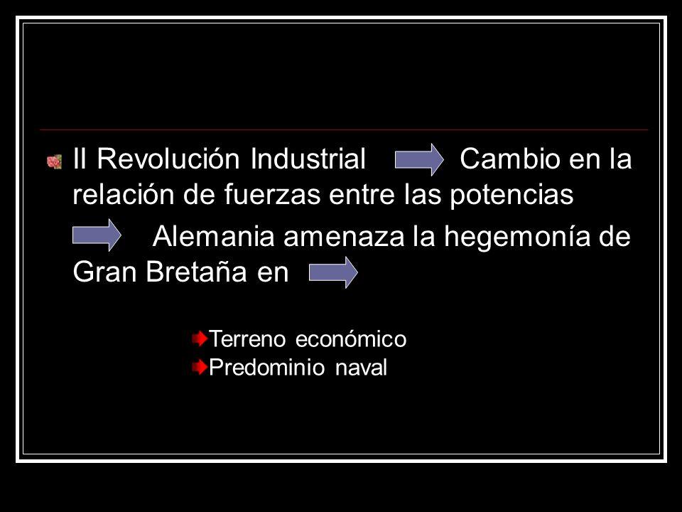 II Revolución Industrial Cambio en la relación de fuerzas entre las potencias Alemania amenaza la hegemonía de Gran Bretaña en Terreno económico Predo