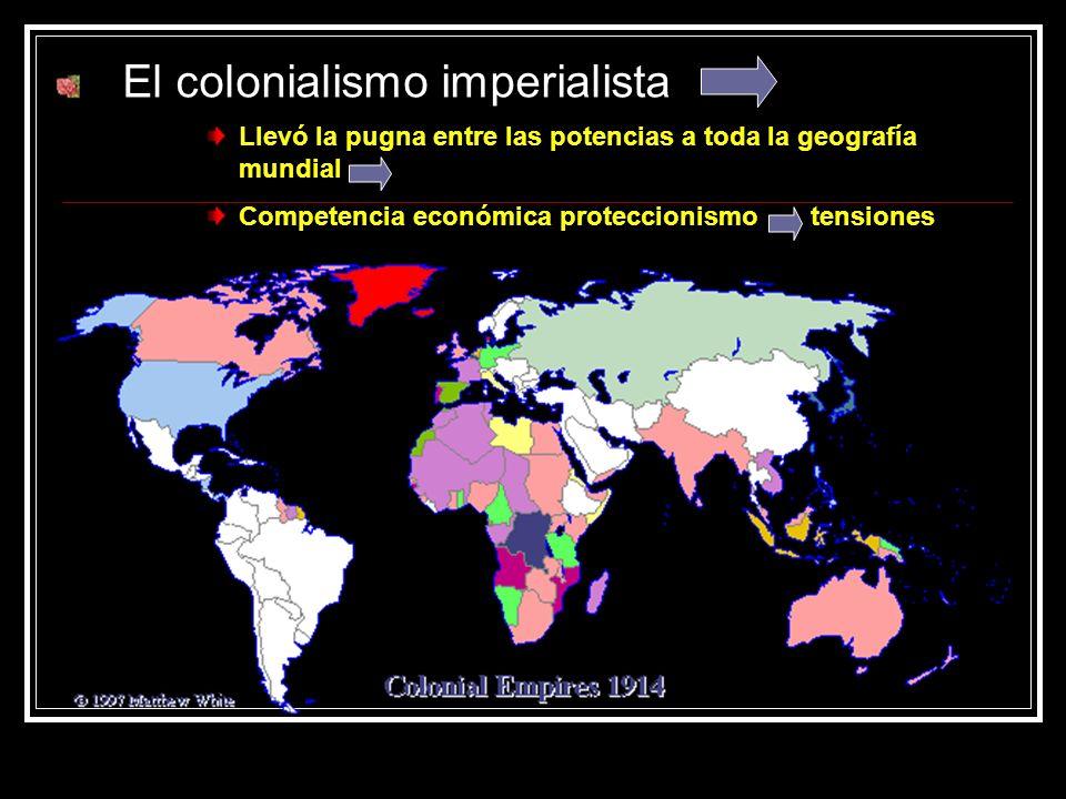 El colonialismo imperialista Llevó la pugna entre las potencias a toda la geografía mundial Competencia económica proteccionismo tensiones