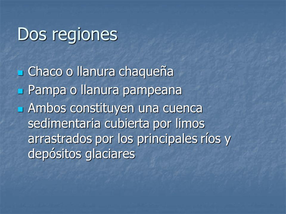 Dos regiones Chaco o llanura chaqueña Chaco o llanura chaqueña Pampa o llanura pampeana Pampa o llanura pampeana Ambos constituyen una cuenca sediment