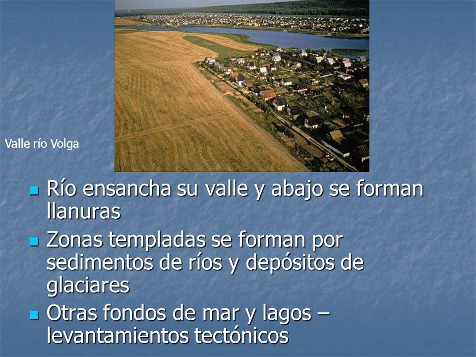 Uso del río: producción energía hidroeléctrica y transporte de carbón y acero.