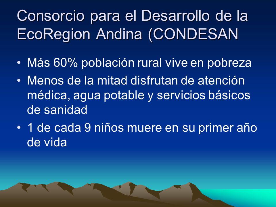 Consorcio para el Desarrollo de la EcoRegion Andina (CONDESAN Más 60% población rural vive en pobreza Menos de la mitad disfrutan de atención médica,