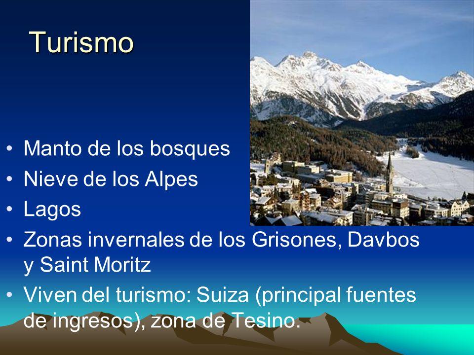 Turismo Manto de los bosques Nieve de los Alpes Lagos Zonas invernales de los Grisones, Davbos y Saint Moritz Viven del turismo: Suiza (principal fuen