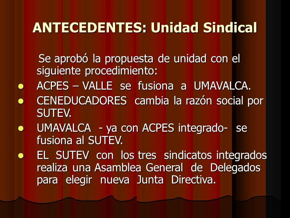 ANTECEDENTES: Unidad Sindical Se aprobó la propuesta de unidad con el siguiente procedimiento: Se aprobó la propuesta de unidad con el siguiente proce