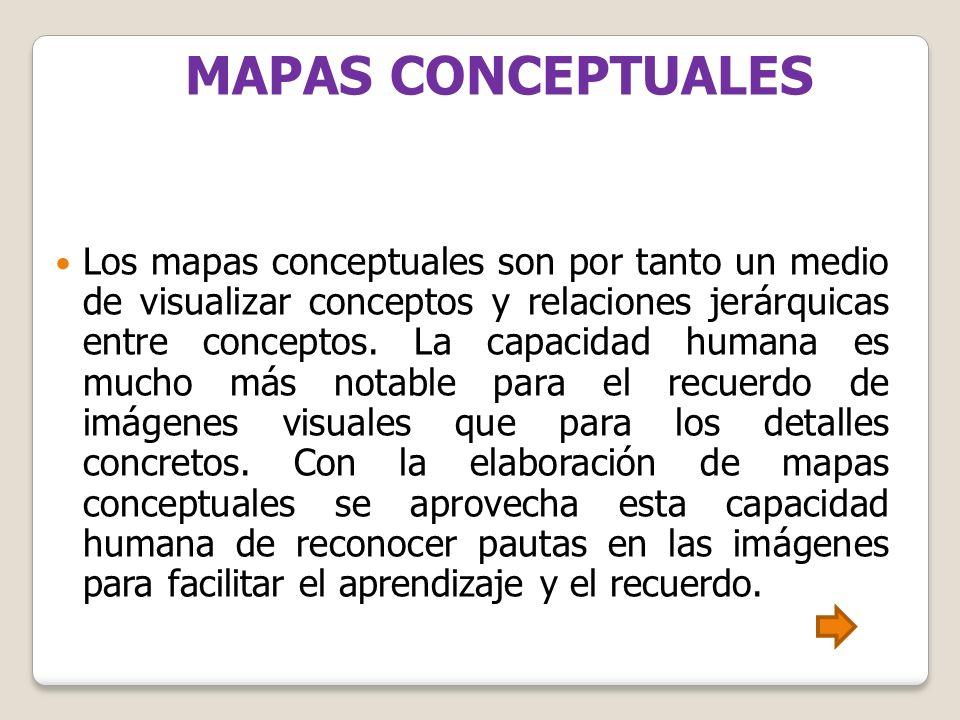 Los mapas conceptuales son por tanto un medio de visualizar conceptos y relaciones jerárquicas entre conceptos. La capacidad humana es mucho más notab