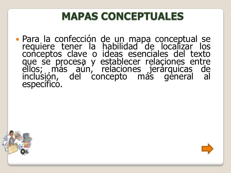 Para la confección de un mapa conceptual se requiere tener la habilidad de localizar los conceptos clave o ideas esenciales del texto que se procesa y