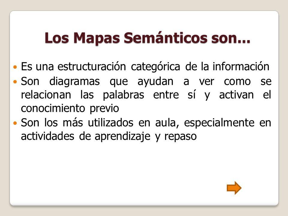 Los Mapas Semánticos son... Es una estructuración categórica de la información Son diagramas que ayudan a ver como se relacionan las palabras entre sí