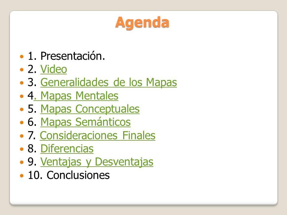 Agenda 1. Presentación. 2. VideoVideo 3. Generalidades de los MapasGeneralidades de los Mapas 4. Mapas Mentales. Mapas Mentales 5. Mapas ConceptualesM