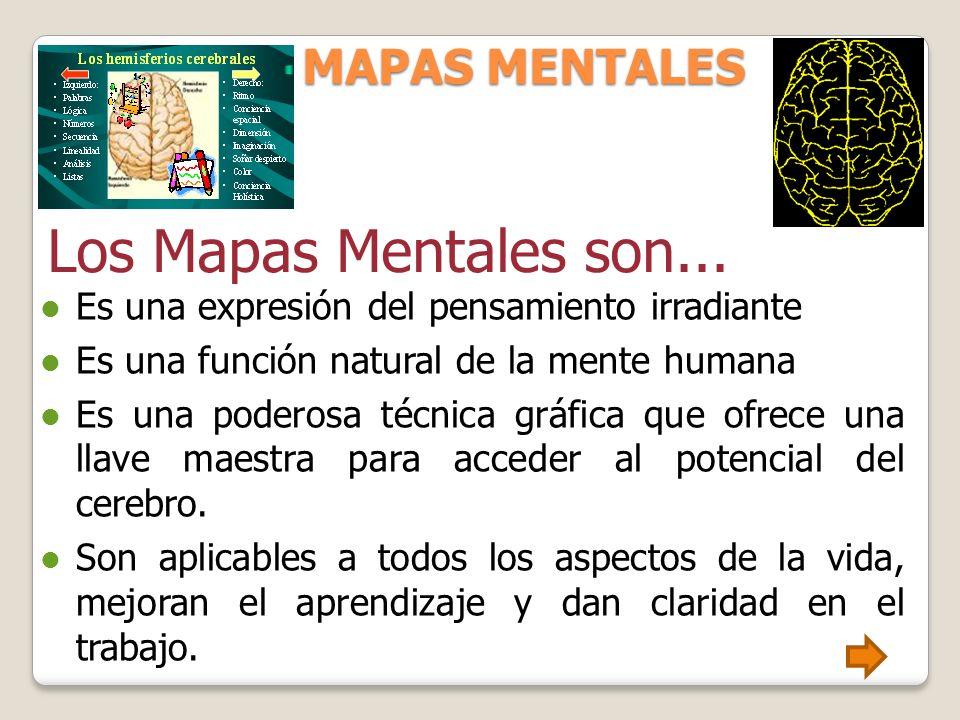 MAPAS MENTALES Los Mapas Mentales son... Es una expresión del pensamiento irradiante Es una expresión del pensamiento irradiante Es una función natura