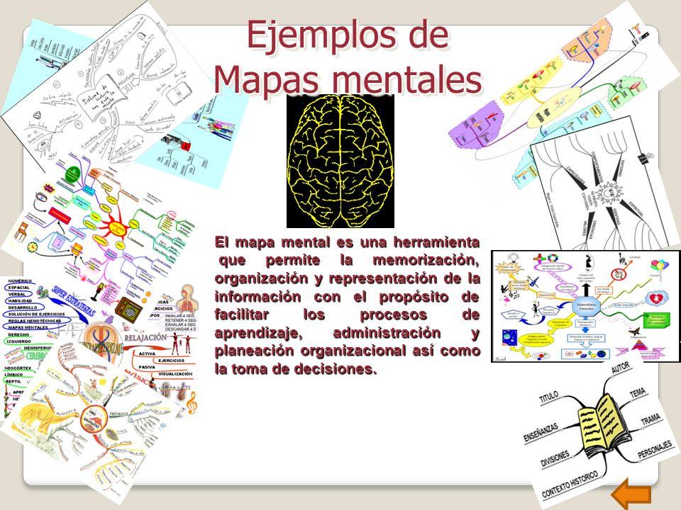 Ejemplos de Mapas mentales El mapa mental es una herramienta que permite la memorización, organización y representación de la información con el propó