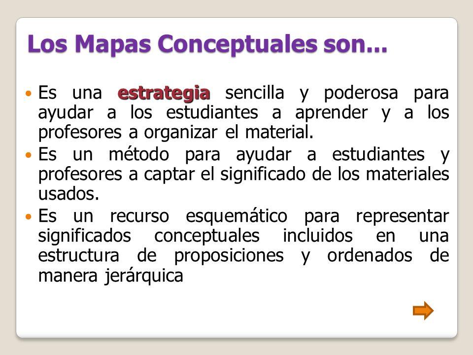Los Mapas Conceptuales son... estrategia Es una estrategia sencilla y poderosa para ayudar a los estudiantes a aprender y a los profesores a organizar